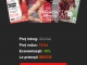 Pachet de 3 reviste pentru doamne: Glamour, The One si CSID ~~ Septembrie 2014 ~~ Pret: 15 lei