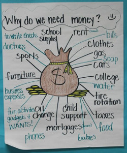 Discutie cu copii despre bogatie
